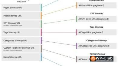 Фото Новая функциональность XML Sitemaps в WordPress 5.5
