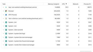Фото Пользователи жалуются на обновление ChromeOS — процессор используется на 100% все время, хромбуки начинают перегреваться