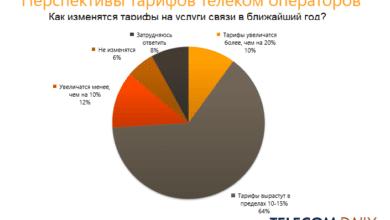 Фото Telecom Daily: интернет в России в 2021 году подорожает на 10—15%