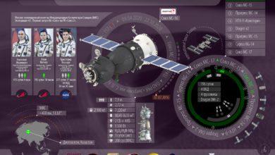 Фото Успешное завершение Экспедиции МКС-63. Посадка Союз МС-16