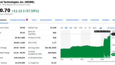 Фото На волне слухов о поглощении компанией Salesforce стоимость Slack взлетела почти на 40%