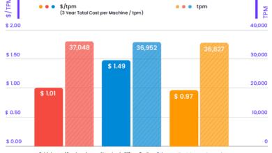 Фото Cockroach Labs провела тесты облачных провайдеров и опубликовала рейтинги. AWS провалилась в сетевом тесте