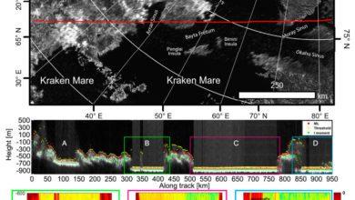 Фото Учёные прощупали радаром глубину моря Кракена, но не получили обратный сигнал. Значит, оно точно глубже 100 метров